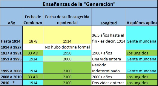 [Imagen: 6_diferentes_generaciones.jpg]